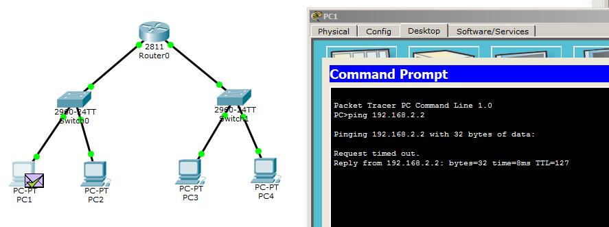 Основы компьютерных сетей. Тема №4. Сетевые устройства и виды применяемых кабелей - 86