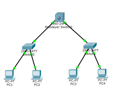 Основы компьютерных сетей. Тема №4. Сетевые устройства и виды применяемых кабелей - 90