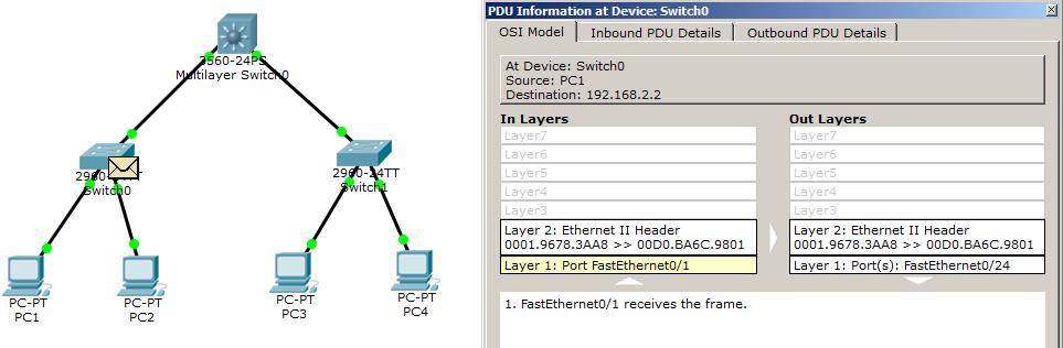 Основы компьютерных сетей. Тема №4. Сетевые устройства и виды применяемых кабелей - 92