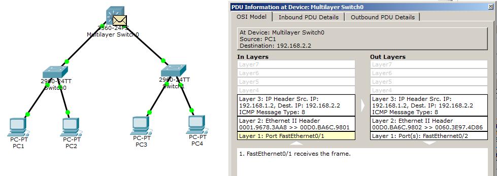 Основы компьютерных сетей. Тема №4. Сетевые устройства и виды применяемых кабелей - 93