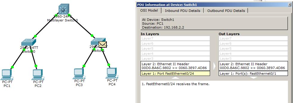 Основы компьютерных сетей. Тема №4. Сетевые устройства и виды применяемых кабелей - 94