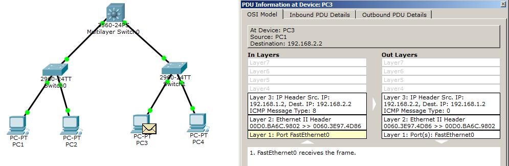 Основы компьютерных сетей. Тема №4. Сетевые устройства и виды применяемых кабелей - 95