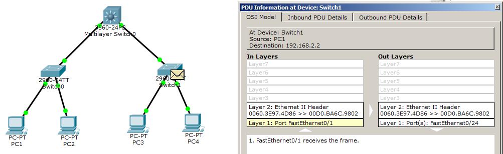 Основы компьютерных сетей. Тема №4. Сетевые устройства и виды применяемых кабелей - 96