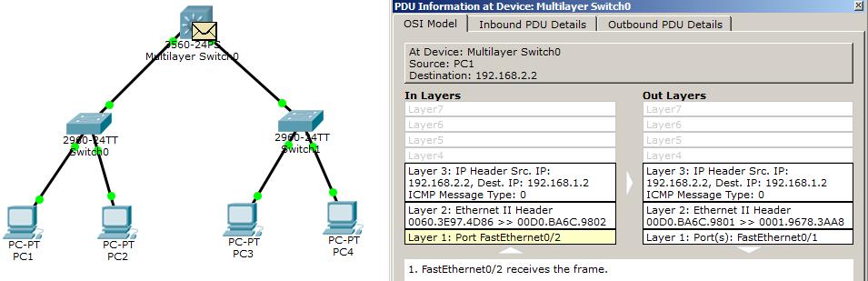Основы компьютерных сетей. Тема №4. Сетевые устройства и виды применяемых кабелей - 97