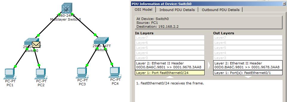 Основы компьютерных сетей. Тема №4. Сетевые устройства и виды применяемых кабелей - 98