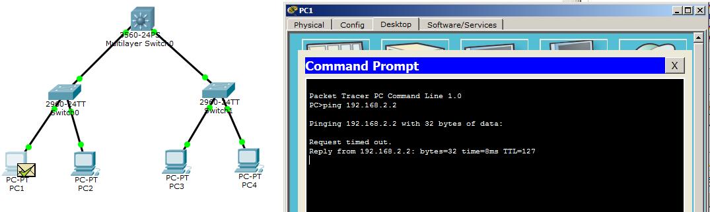 Основы компьютерных сетей. Тема №4. Сетевые устройства и виды применяемых кабелей - 99