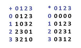 Помехоустойчивое кодирование. Часть 1: код Хэмминга - 2