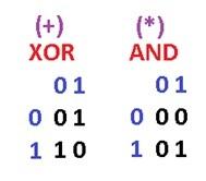 Помехоустойчивое кодирование. Часть 1: код Хэмминга - 3