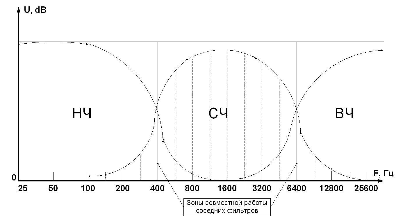Симфоническая музыка – проблемы качества воспроизведения, выбор формата и аппаратуры - 19