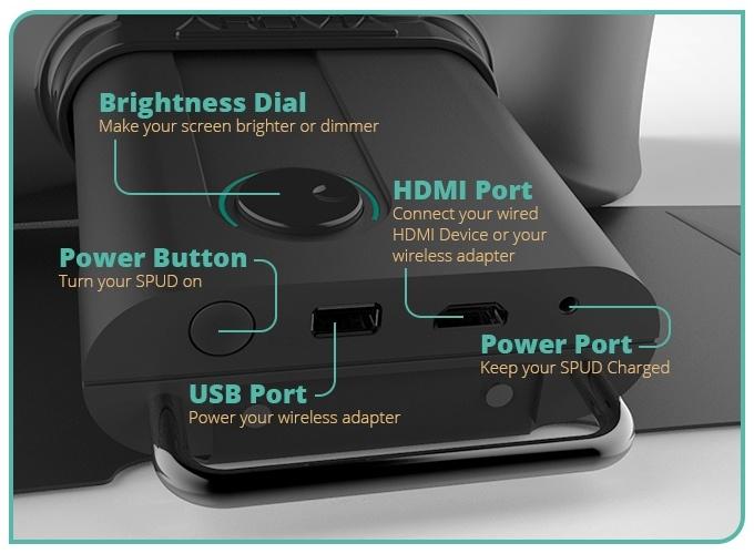 Складной дисплей SPUD, который приводится в рабочее состояние по принципу зонта, профинансировали на Kickstarter за 35 минут