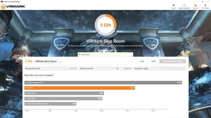 Тестовый пакет Futuremark VRMark состоит из двух тестов
