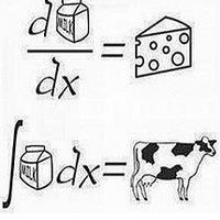 Насколько важна математическая подготовка в перспективных направлениях разработки ПО - 2