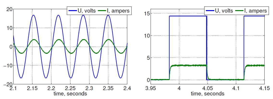 Измерение сопротивления и индуктивности двигателя постоянного тока - 14