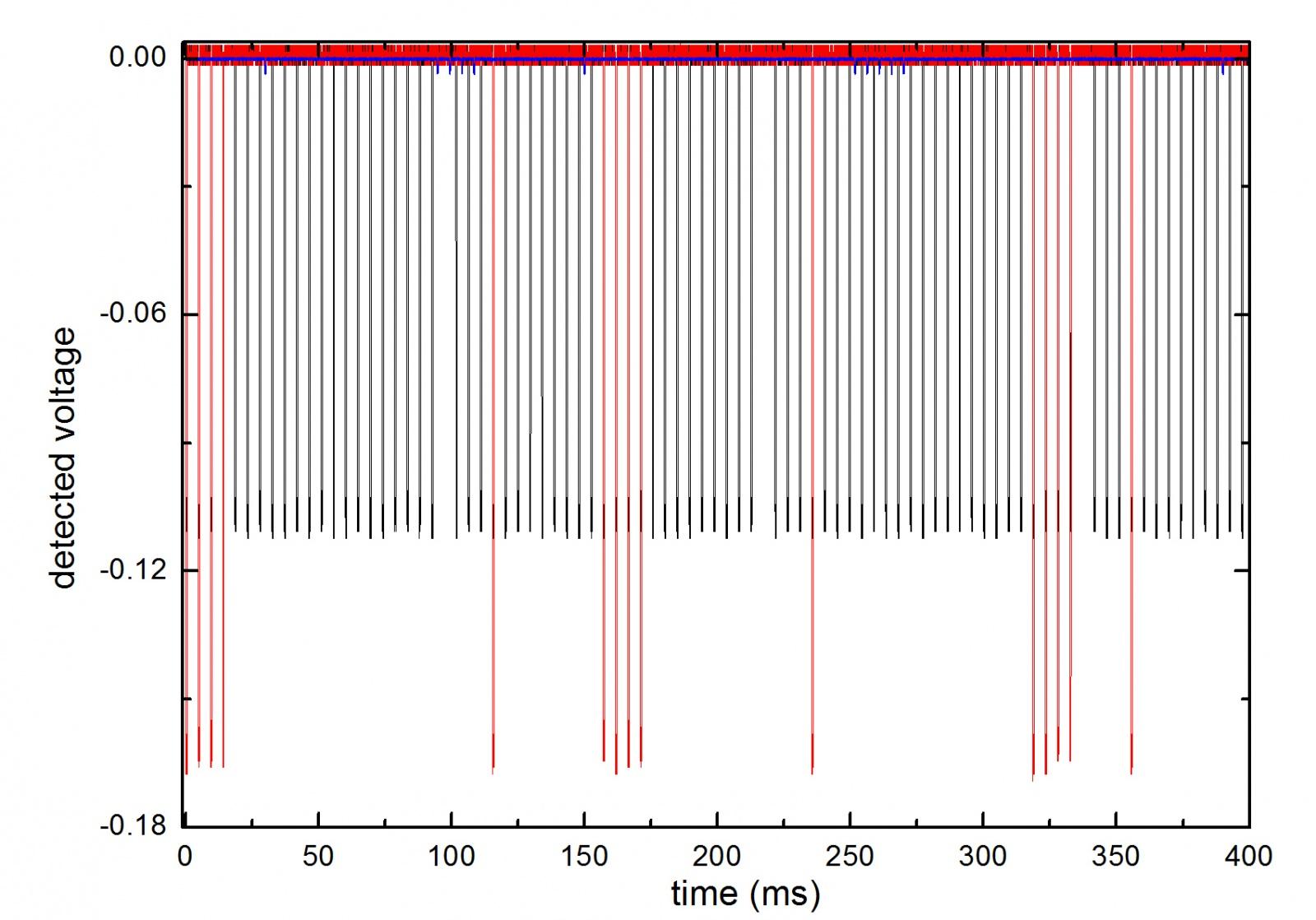 Измеряем мощность сотового телефона - 8