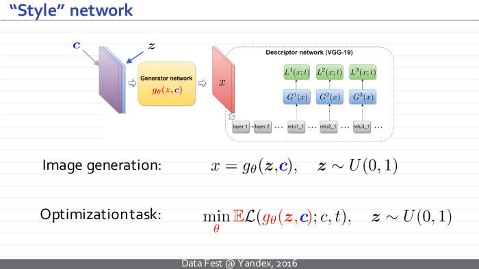 Синтез изображений с помощью глубоких нейросетей. Лекция в Яндексе - 18