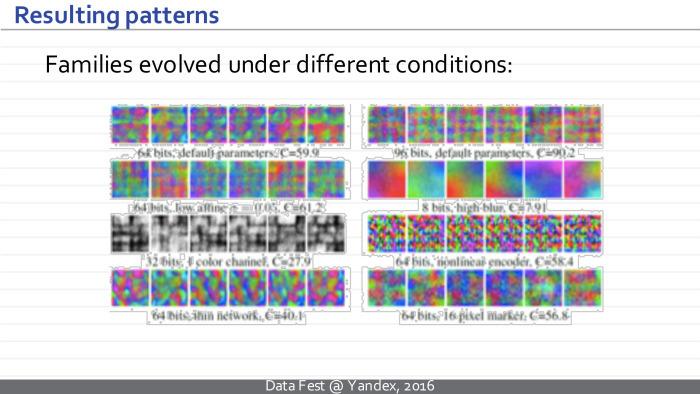 Синтез изображений с помощью глубоких нейросетей. Лекция в Яндексе - 30