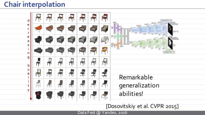 Синтез изображений с помощью глубоких нейросетей. Лекция в Яндексе - 7