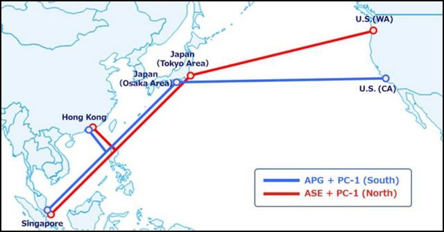 Введена в строй 54-х терабитная магистраль в Азии - 2