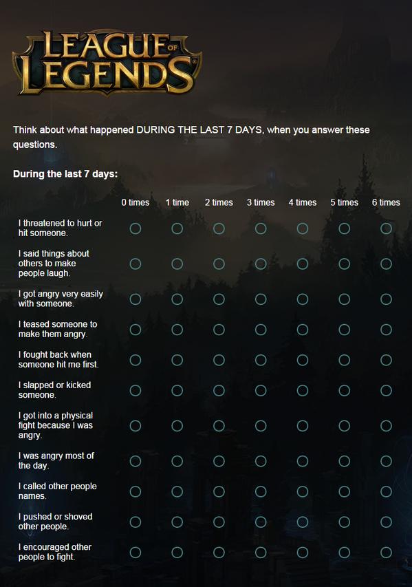 Как Valve пытается научить игроков вежливости - 2