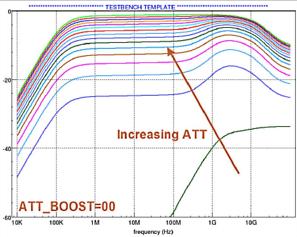 Как подружить PCIe с 10-метровыми медными кабелями и 100-метровой оптикой - 3