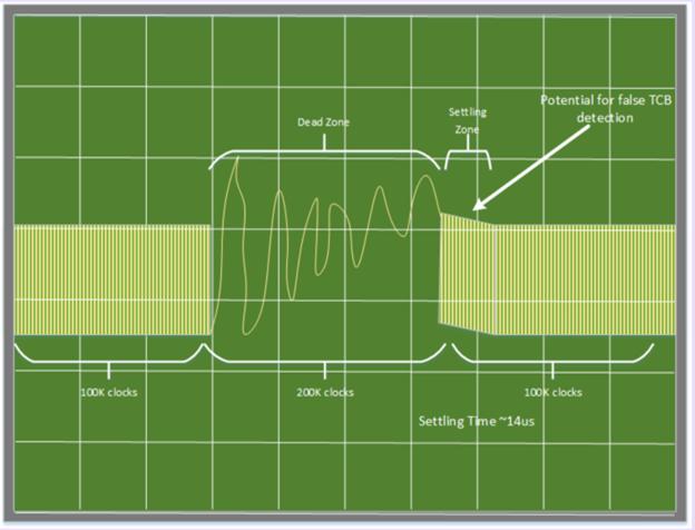 Как подружить PCIe с 10-метровыми медными кабелями и 100-метровой оптикой - 5