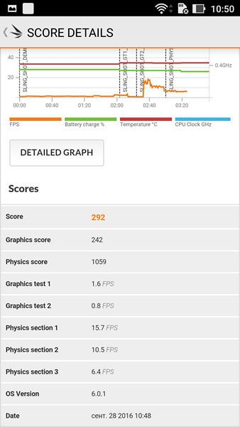 Обзор смартфона ASUS ZenFone 3 Laser - 33