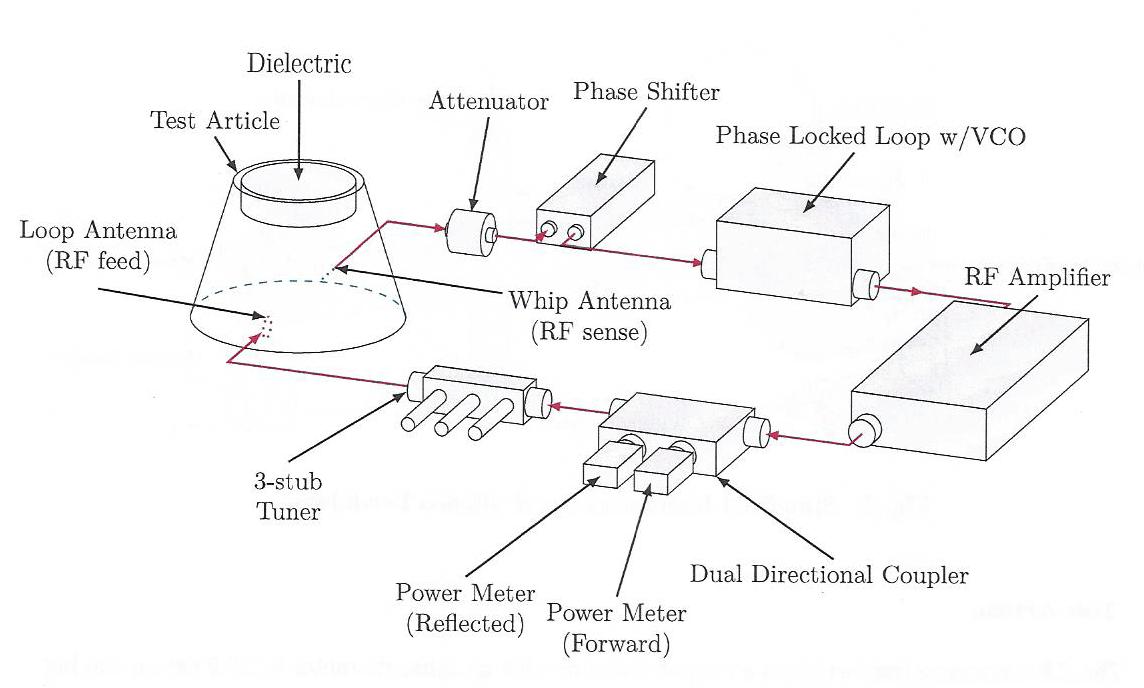 Опубликован отчёт НАСА об успешных испытаниях EmDrive - 7