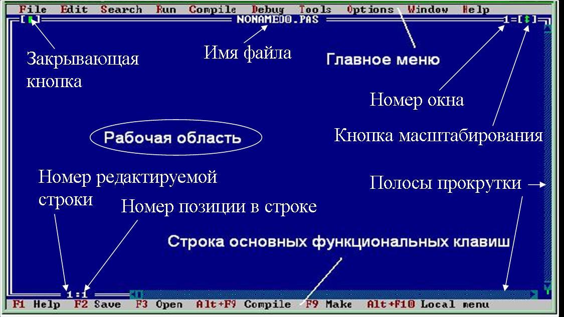 Персона. Андерс Хейлсберг – создатель Turbo Pascal, Delphi и C# - 3