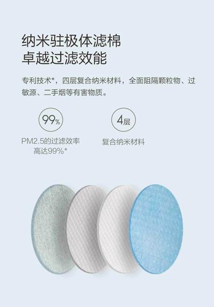 Неожиданная новинка: Xiaomi Purely – защитная маска-респиратор для лица, оснащенная воздухоочистителем - 2