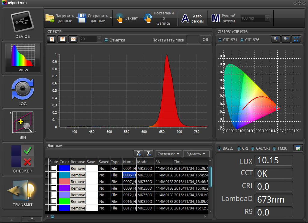 Самый маленький в мире спектрометр UPRtek MK350D - 17