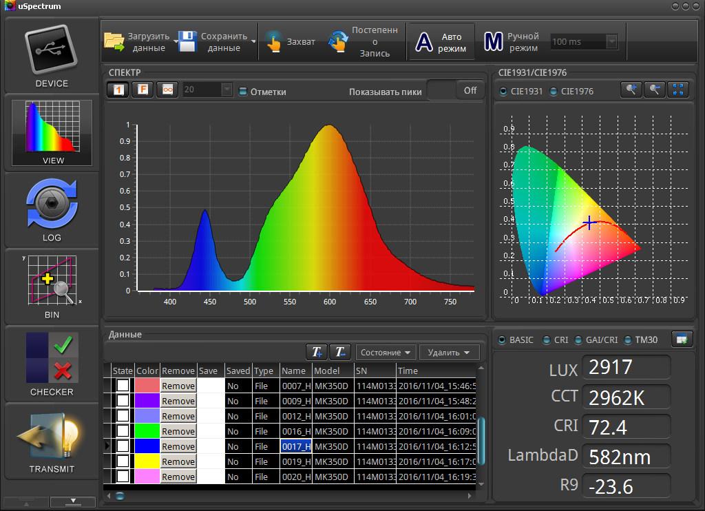 Самый маленький в мире спектрометр UPRtek MK350D - 23