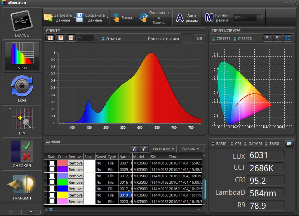 Самый маленький в мире спектрометр UPRtek MK350D - 25