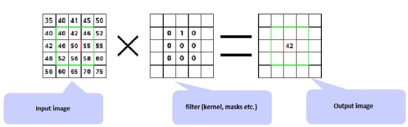 Deep Learning: Transfer learning и тонкая настройка глубоких сверточных нейронных сетей - 3