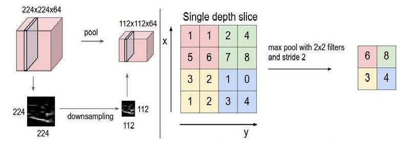 Deep Learning: Transfer learning и тонкая настройка глубоких сверточных нейронных сетей - 4