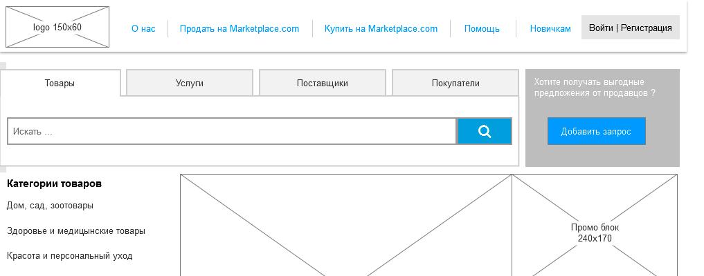 Проектирование большого проекта на примере аналога Alibaba.com - 5
