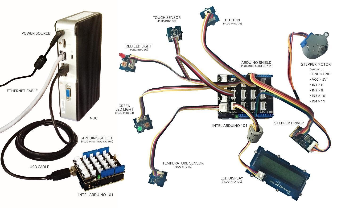 IoT в вендинговом бизнесе: интеллектуальный торговый автомат - 5