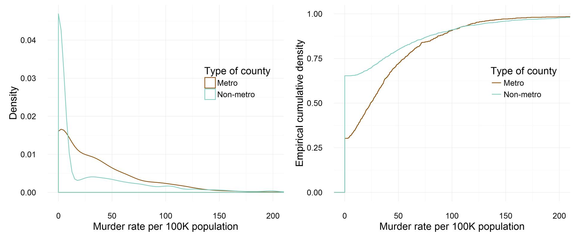 Женщины и убийства: есть ли тут взаимосвязь? [часть 2 из 2] - 7