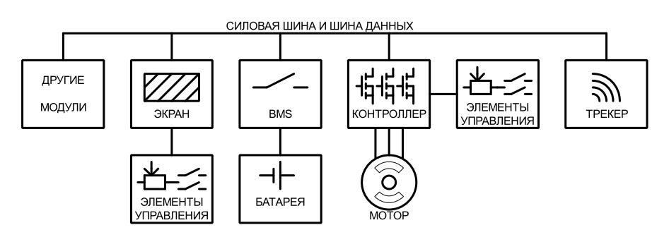 Разработка комплекта электрификации велосипеда - 6