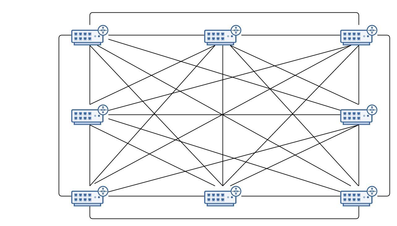 Настройка FullMesh сети на Mikrotik через EoIP туннели - 1
