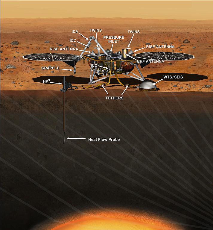Марсианские планы - 5