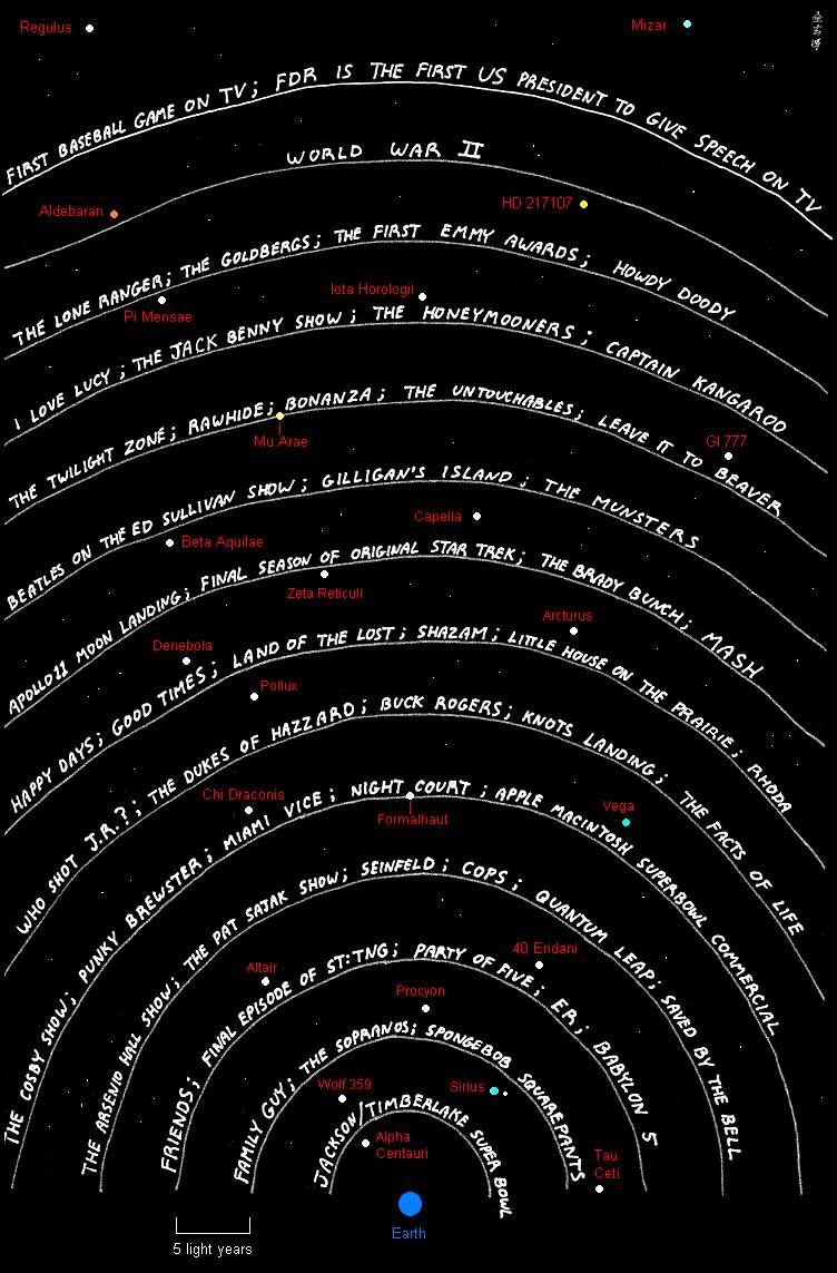 Спросите Итана №105: там ли мы ищем инопланетян? - 3