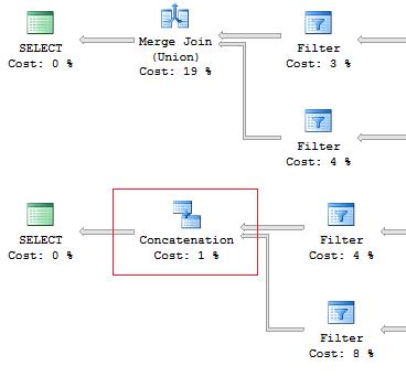 Утки, Таиланд и T-SQL… или что может подстерегать программистов при работе с SQL Server? - 10