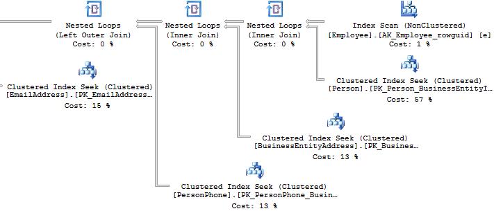 Утки, Таиланд и T-SQL… или что может подстерегать программистов при работе с SQL Server? - 15
