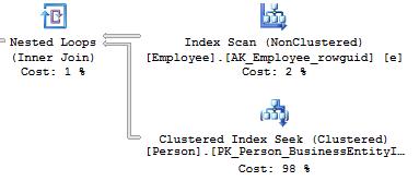 Утки, Таиланд и T-SQL… или что может подстерегать программистов при работе с SQL Server? - 16