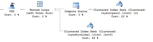 Утки, Таиланд и T-SQL… или что может подстерегать программистов при работе с SQL Server? - 18