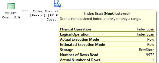 Утки, Таиланд и T-SQL… или что может подстерегать программистов при работе с SQL Server? - 5