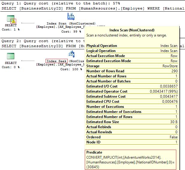 Утки, Таиланд и T-SQL… или что может подстерегать программистов при работе с SQL Server? - 7