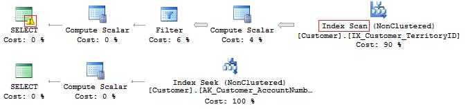 Утки, Таиланд и T-SQL… или что может подстерегать программистов при работе с SQL Server? - 8