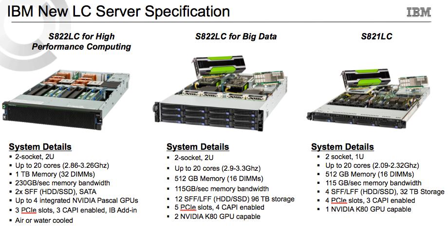 IBM Power Systems S822LC как основа корпоративных IT - 2