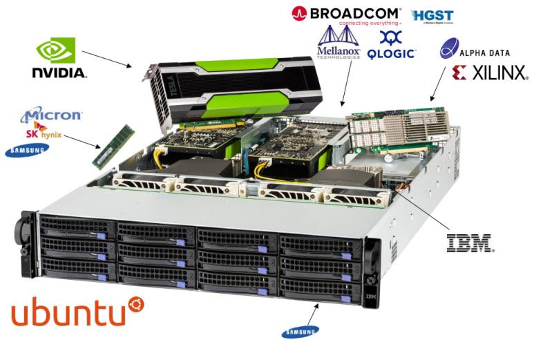 IBM Power Systems S822LC как основа корпоративных IT - 3